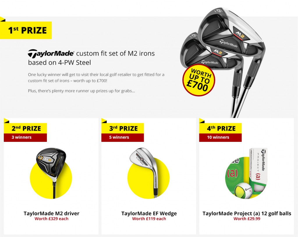 The Great Golf Survey Prizes