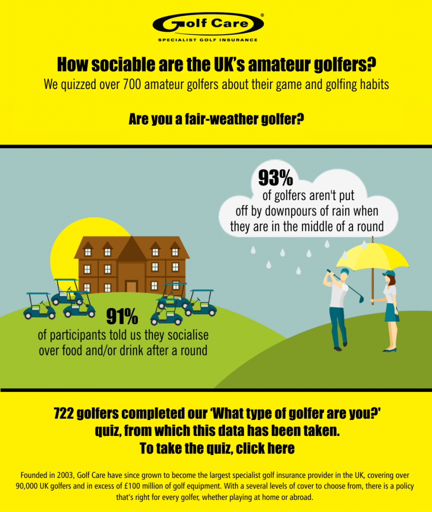golfcare-infographic-social